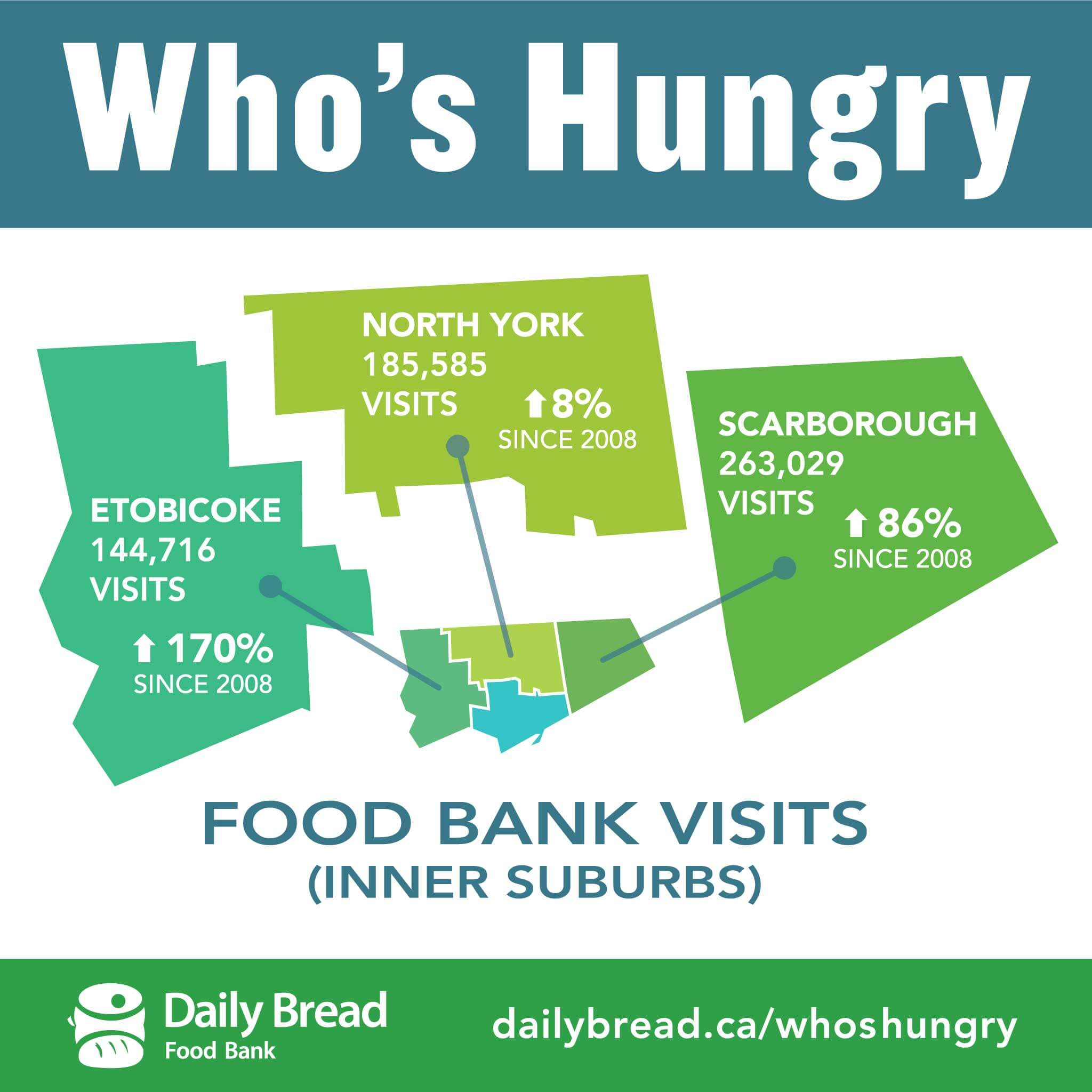 Who's Hungry Report 2018